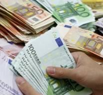 Les 10 monnaies les plus fortes du monde