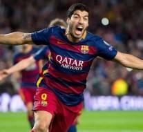 Les  10  footballeurs les mieux payés au monde